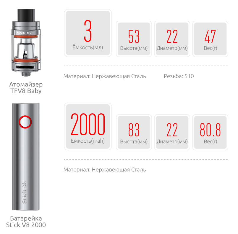 Спецификация SMOK Stick V8 Baby Kit