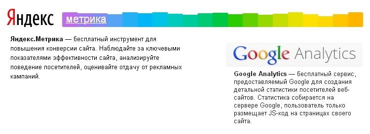 яндекс метрика Google Analytics