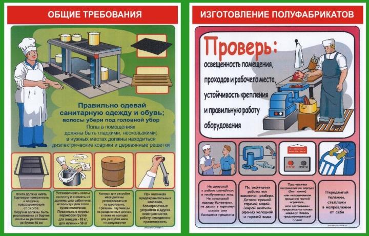 Правила охраны труда на предприятиях общественного питания