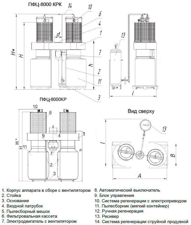 Drevox.ru_Аспирационная_система_ПФЦ-8000_Размеры
