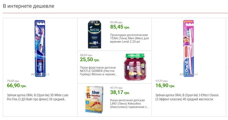 Пример ценовой политики в интернет-аптеке