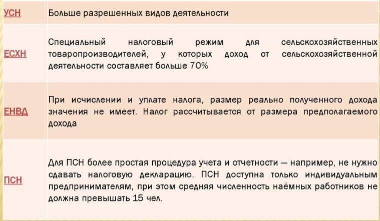 Краткие характеристики специальных режимов