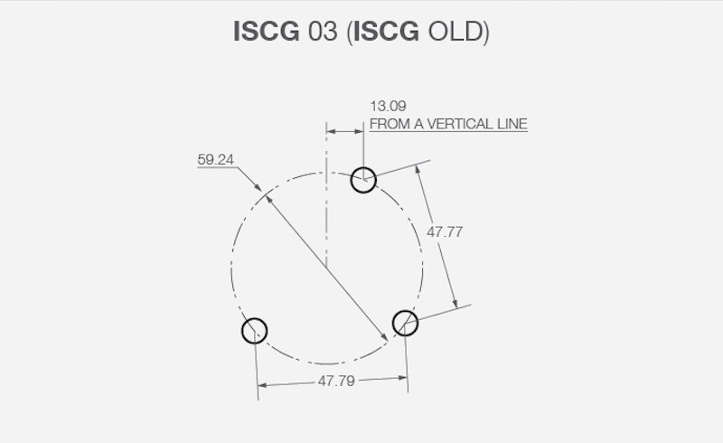 ISCG old