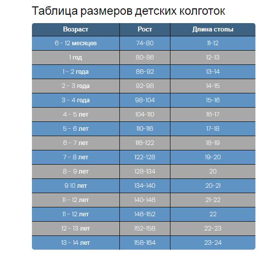 Таблица размеров колготок Parasocks