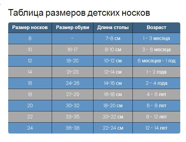 Таблица размеров детских носков Parasocks