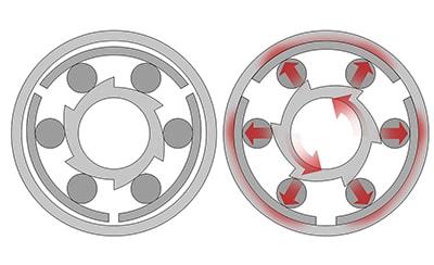 Принцип роботи велосипедних ролерних гальм