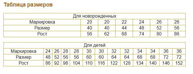 Таблица размеров бренда Лунева