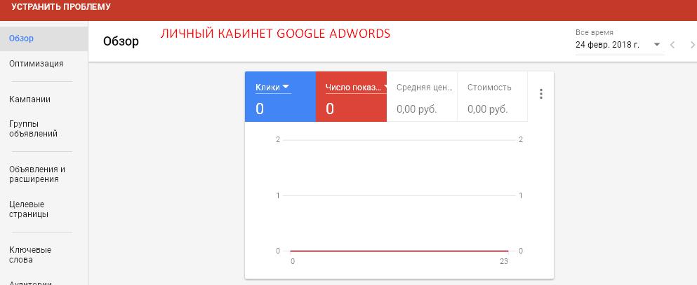 профиль Google AdWords