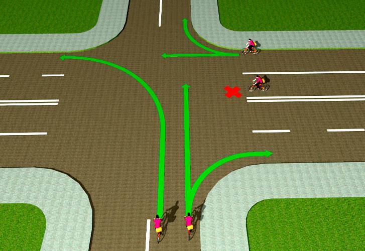 Движение на велосипеде не перекрестке