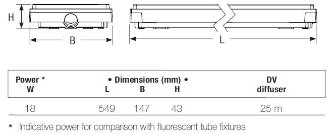 Размеры аварийного эвакуационного светильника на светодиодах серии Ticinque LED