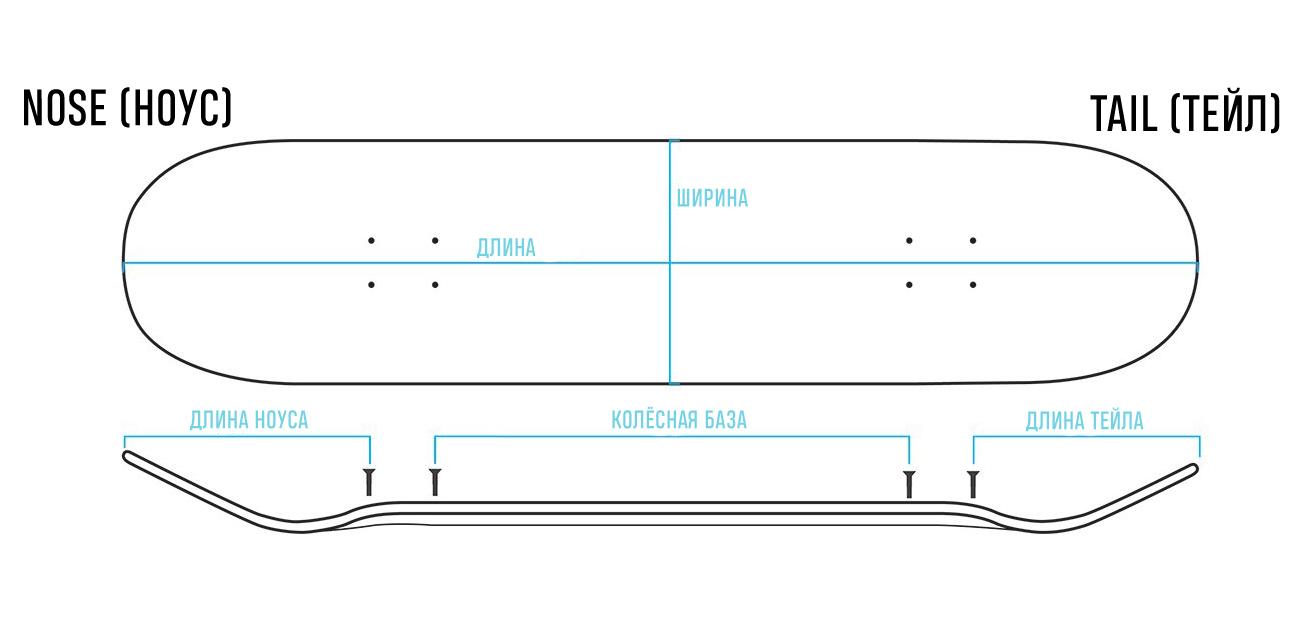Что такое ширина деки дляскейтборда