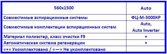 Drevox.ru_Фильтровальная_кассета_Эковент_К_560x1500_Таблица_совместимости_и_комплектаций