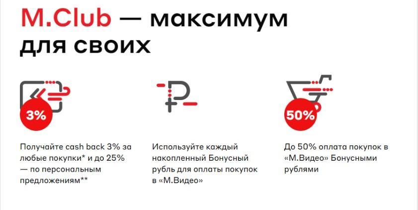 Программа лояльности в интернет-магазине электроники