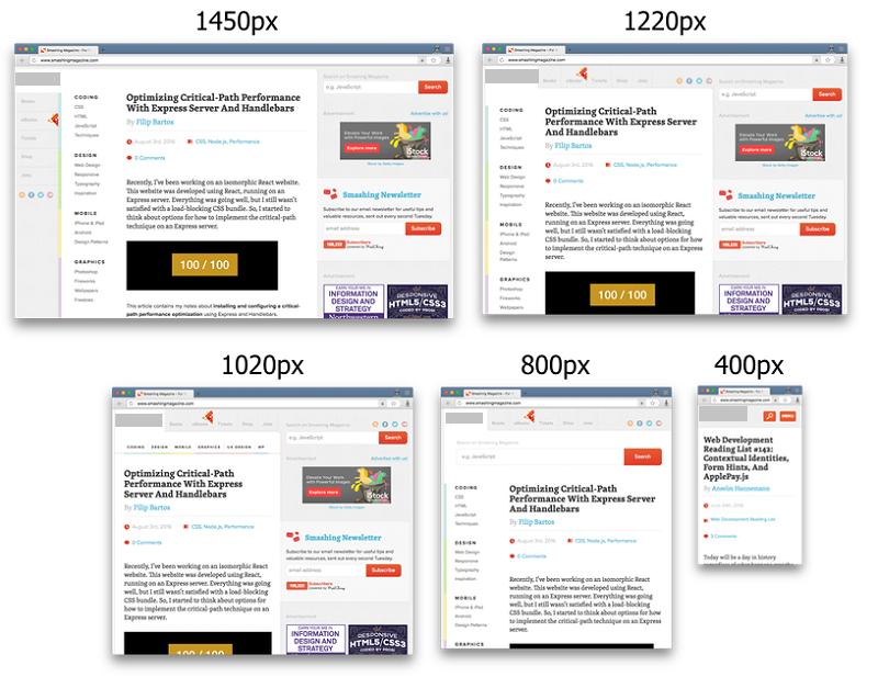 Адаптация сайта под различные устройства