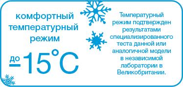 Температурный режим Crocs