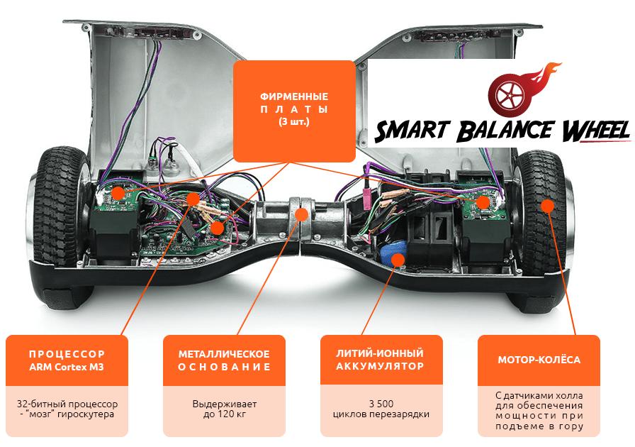 """Гироскутер Smart Balance 10,5""""-inch Wheel Suv PRO"""