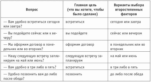Примеры альтернативных вопросов
