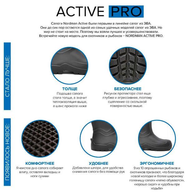 Сапоги Nordman Active Pro характеристики