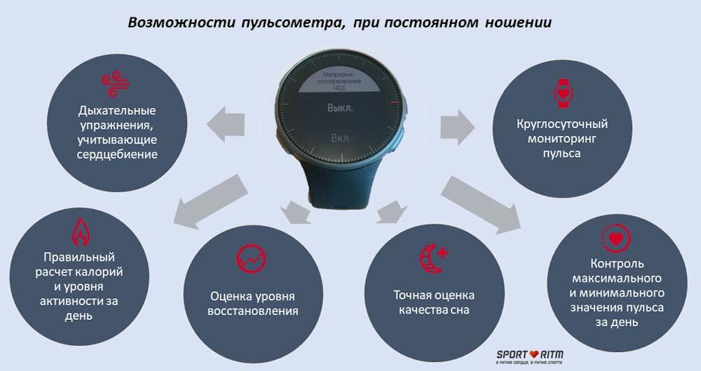 Возможности оптического пульсометра