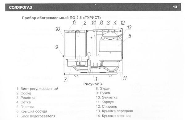 solyarogaz8-2.jpg