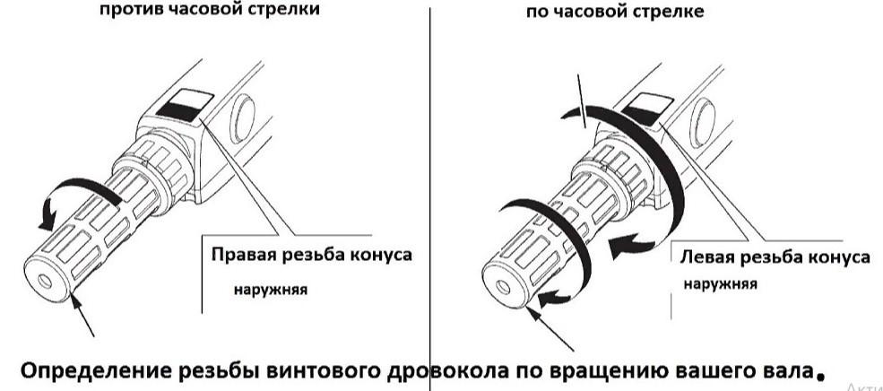 Определение резьбы дровокола по вращению вала