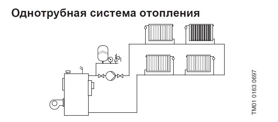 Циркуляционный насос 1 труба