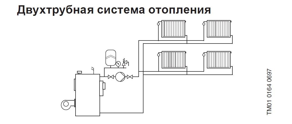 Циркуляционный насос 2 трубы