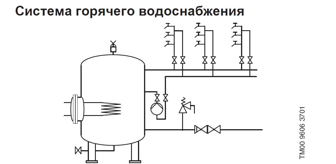 Циркуляционный насос горячее водоснабжение