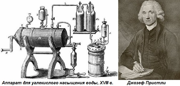 Аппарат Джозефа Пристли