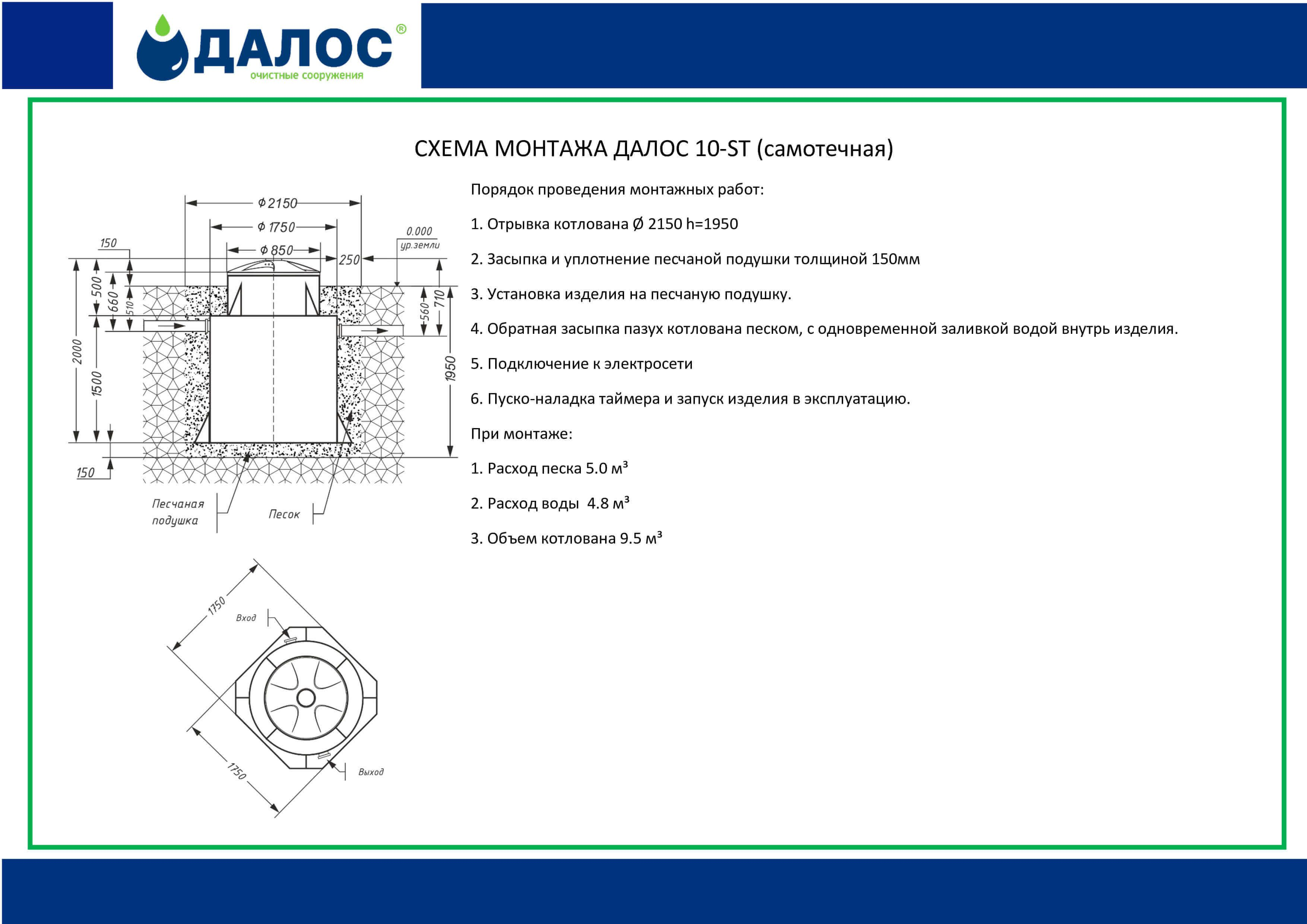 Montaznaya shema DALOS-10 ST