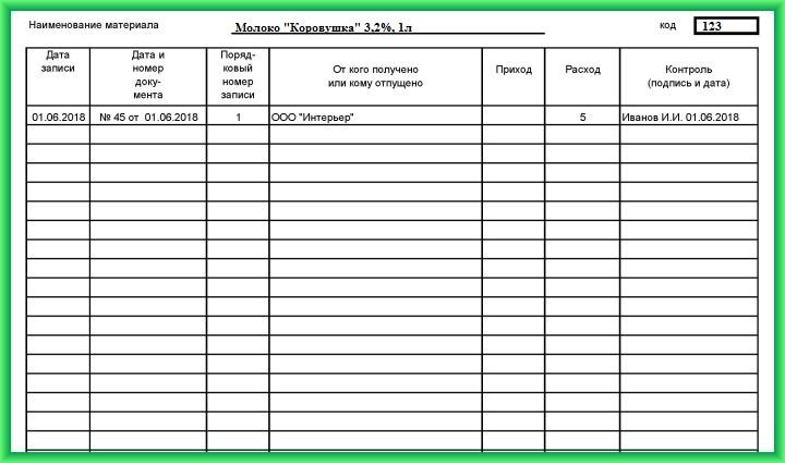 Пример заполнения расходной операции в книге складского учета М17