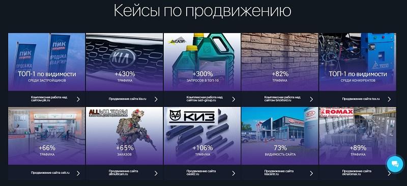 Кейсы агентства по продвижению интернет-магазинов