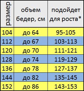 размерная_сетка_детских_комбинезонов_квокка.jpg