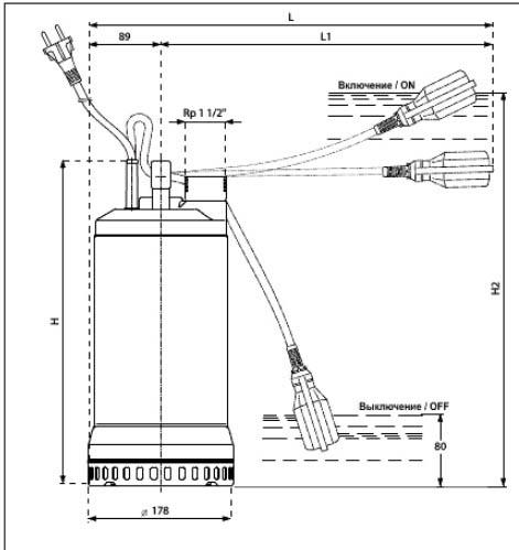 Схема работы дренажных насосов