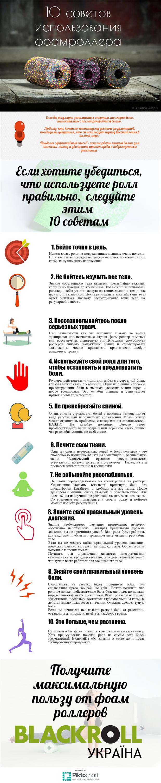 Поради щодо використання фоам ролера