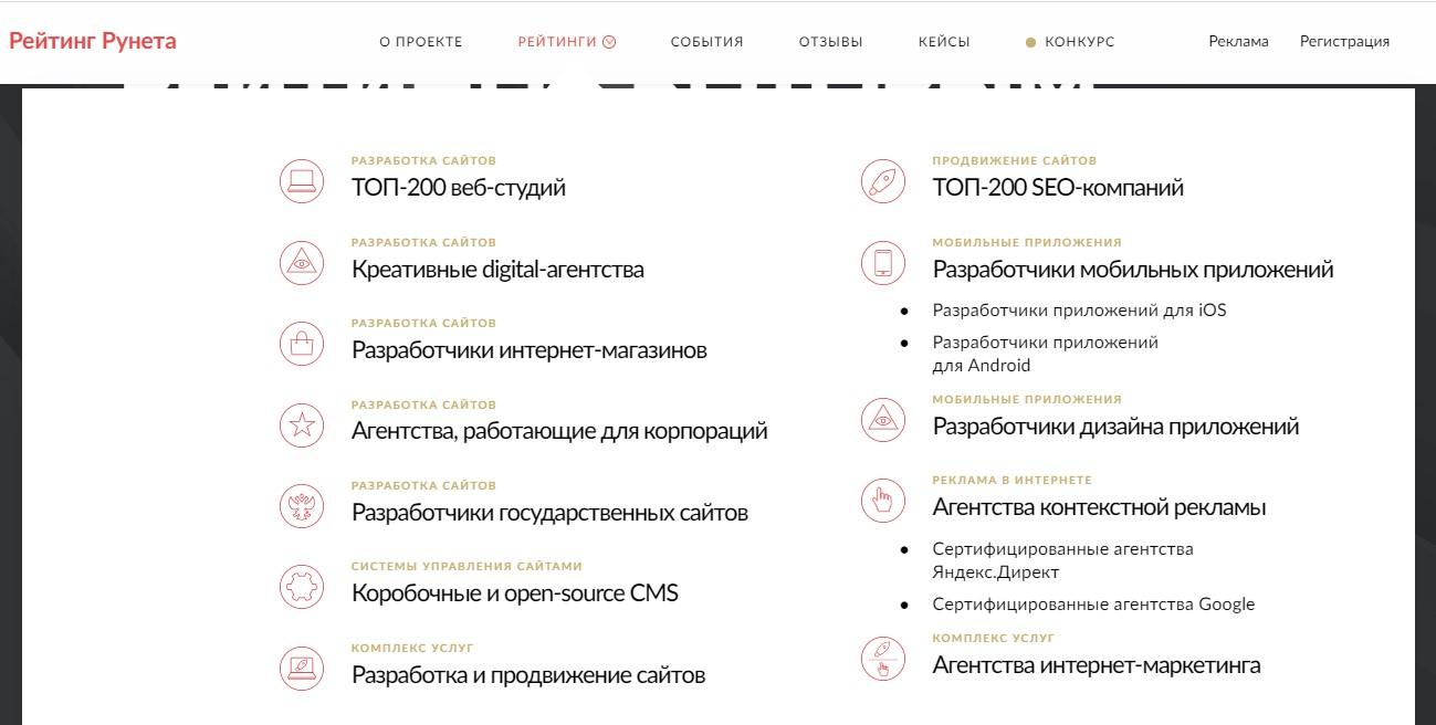 Отраслевые рейтинги на ratingruneta.ru