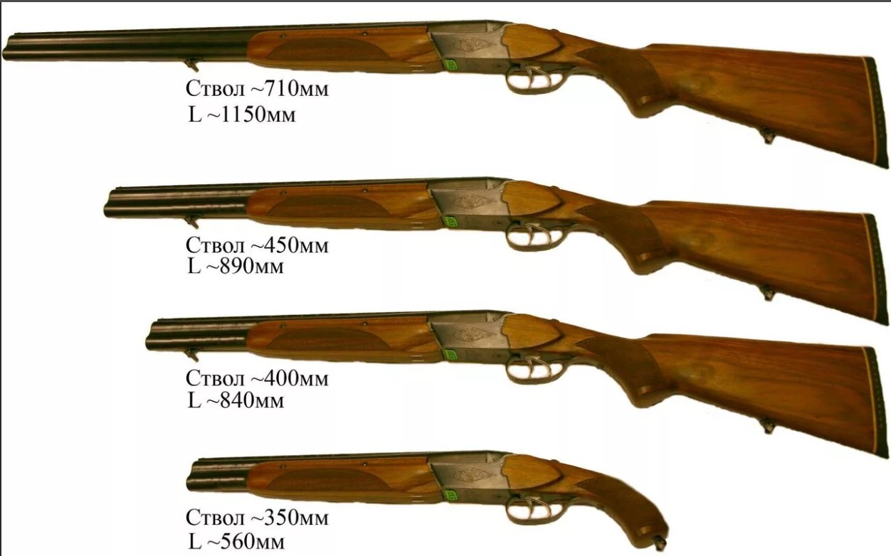ИЖ-27 длина ружья