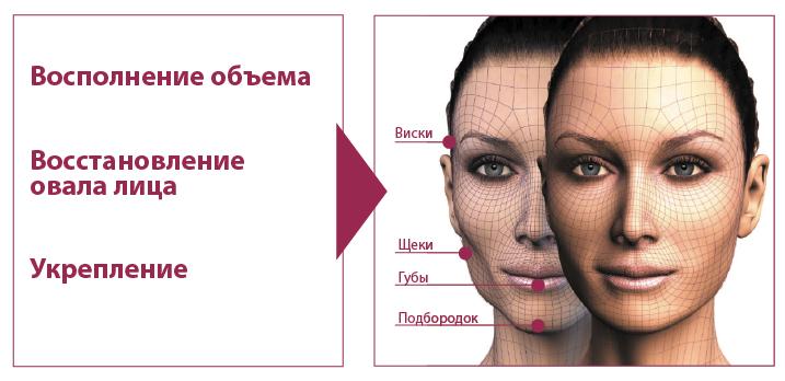 DEFI_LIFT_3D_PERFECT_DESIGN.png