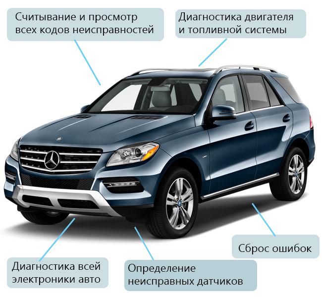 car_profit_.jpg