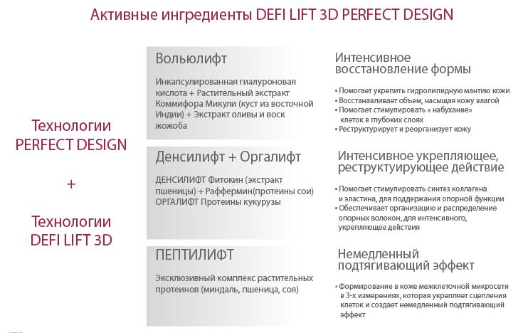 Активные_ингредиенты_DEFI_LIFT_3D_PERFECT_DESIGN.png