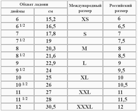 razmer-perchatok-varegek.jpg