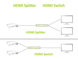 HDMI-Splitter-HDMI-Switch.jpg