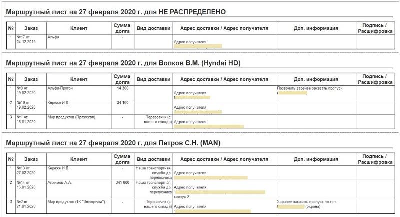 Примеры маршрутных листов