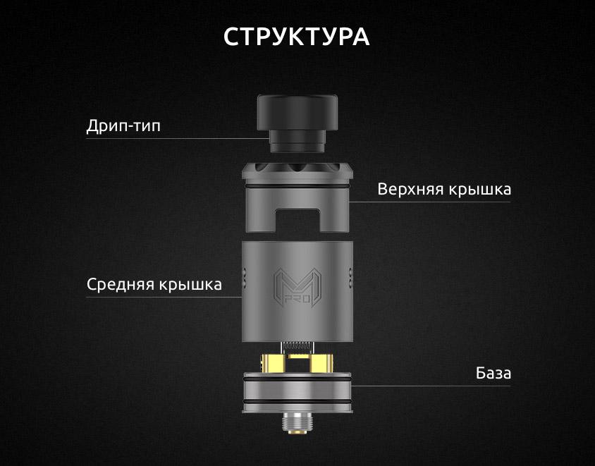 Структура Digiflavor Mesh Pro RDA