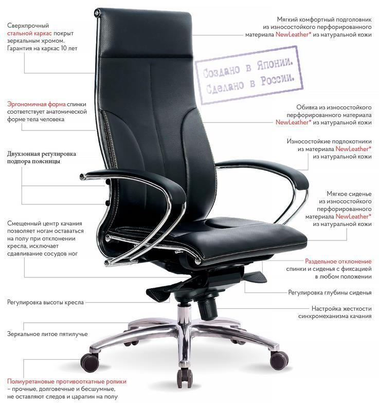 Описание кресла SAMURAI LUX