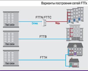 ftth_4.jpg