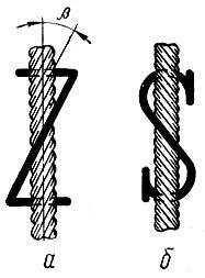 Виды скуртки нитей