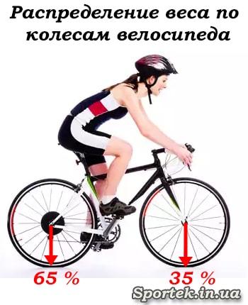 Розподіл ваги велосипедиста по колесах велосипеда