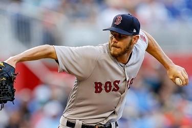 Травма плеча бейсбол