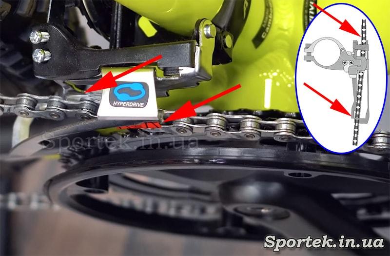 Заклинивание цепи в переднем переключателе при переключении передач на велосипеде без движения